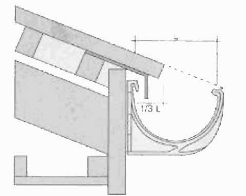 Установка водостока для крыши своими руками видео