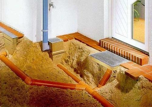 Отведение дождевой воды в частном доме своими руками
